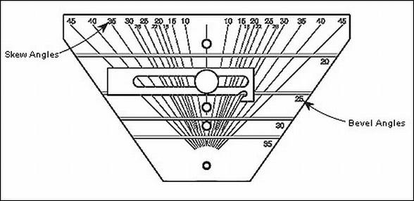 The Veritas (LV) Skew Angle Jig